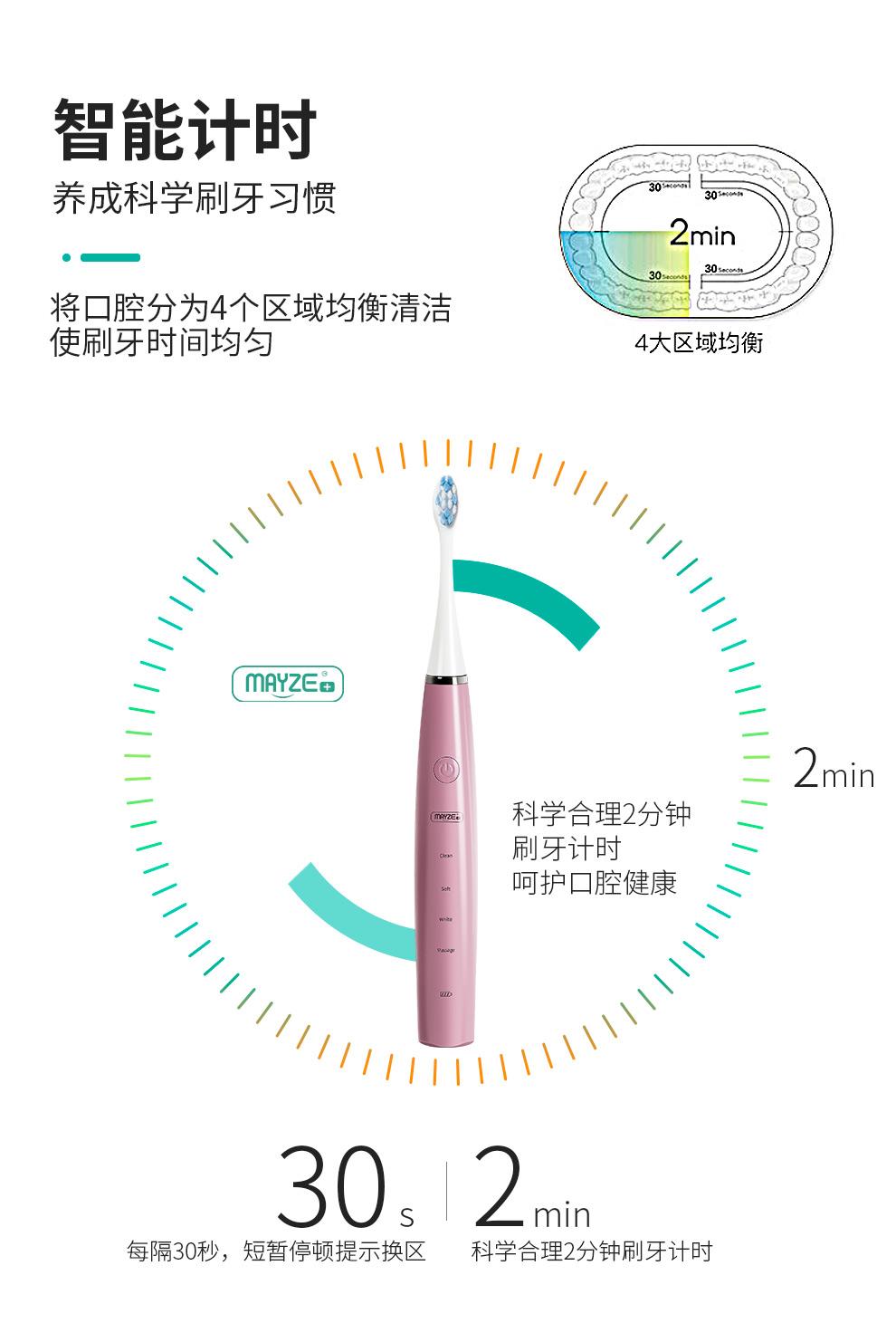 麦喆MAYZE EB001智能声波电动牙刷套装含6个刷头(图9)