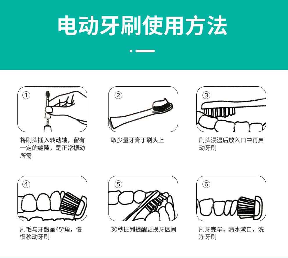 麦喆MAYZE EB001智能声波电动牙刷套装含6个刷头(图16)