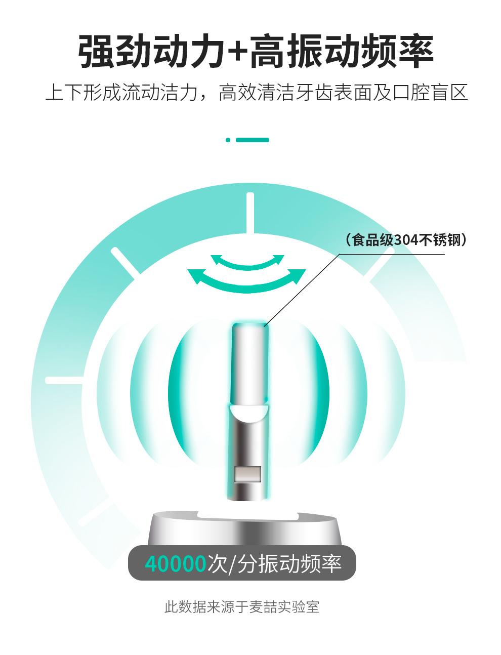 麦喆MAYZE EB001智能声波电动牙刷套装含6个刷头(图4)
